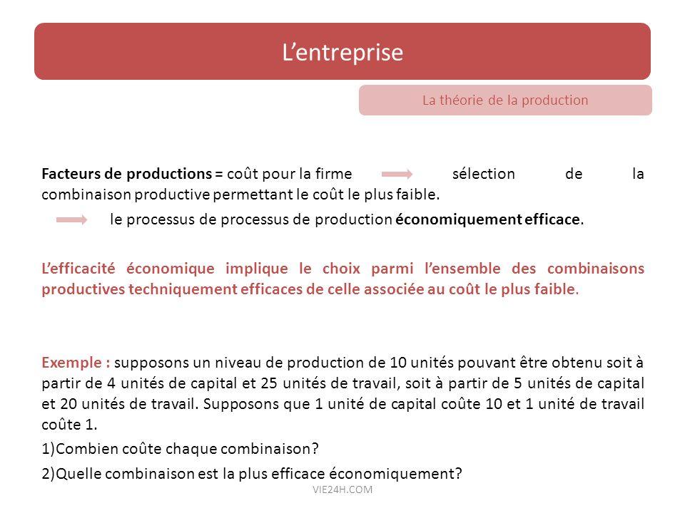 Facteurs de productions = coût pour la firmesélection de la combinaison productive permettant le coût le plus faible. le processus de processus de pro