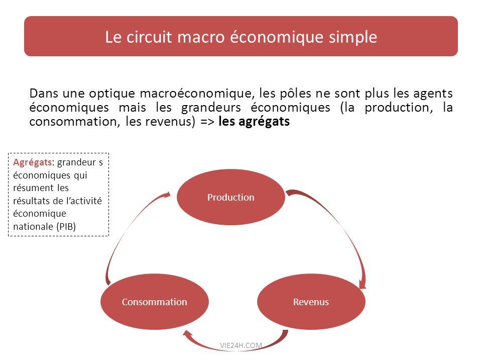 Dans une optique macroéconomique, les pôles ne sont plus les agents économiques mais les grandeurs économiques (la production, la consommation, les re