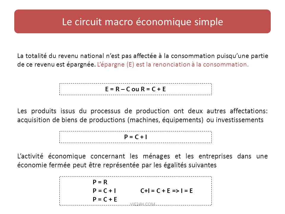 Production: activité économique socialement organisée consistant à créer des biens et des services séchangeant sur le marché ou obtenus à partir des facteurs de production (travail, machines) séchangeant sur le marché.