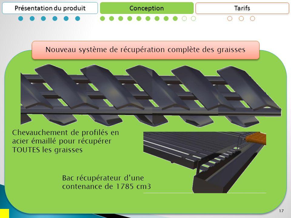 17 Conception Présentation du produit 17 Chevauchement de profilés en acier émaillé pour récupérer TOUTES les graisses Nouveau système de récupération complète des graisses Bac récupérateur dune contenance de 1785 cm3 Tarifs