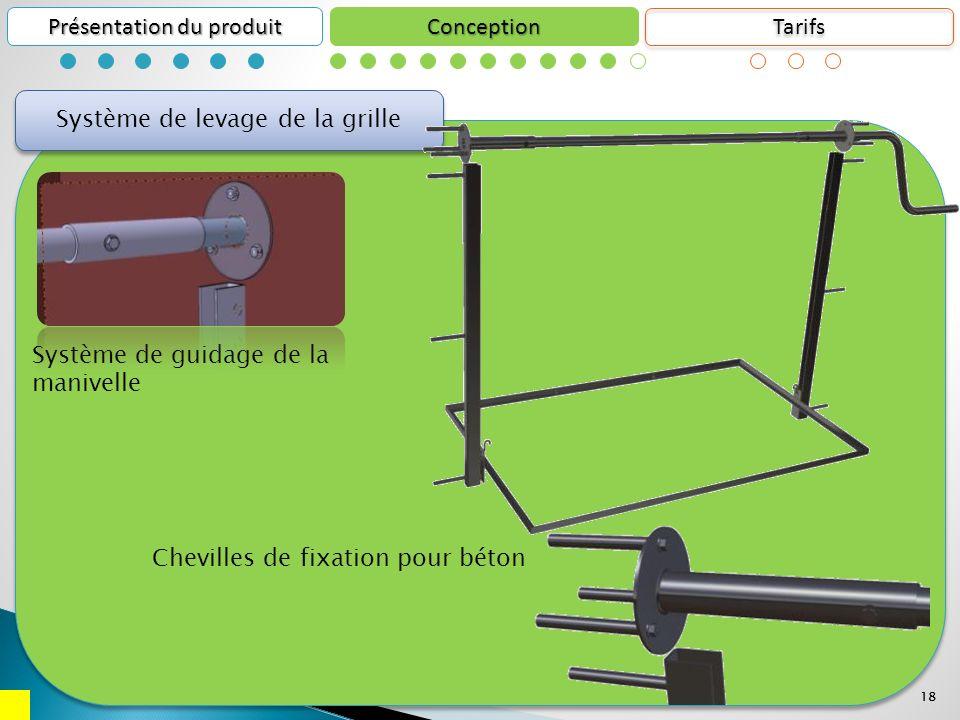 18 Tarifs Conception Présentation du produit 18 Système de guidage de la manivelle Système de levage de la grille Chevilles de fixation pour béton