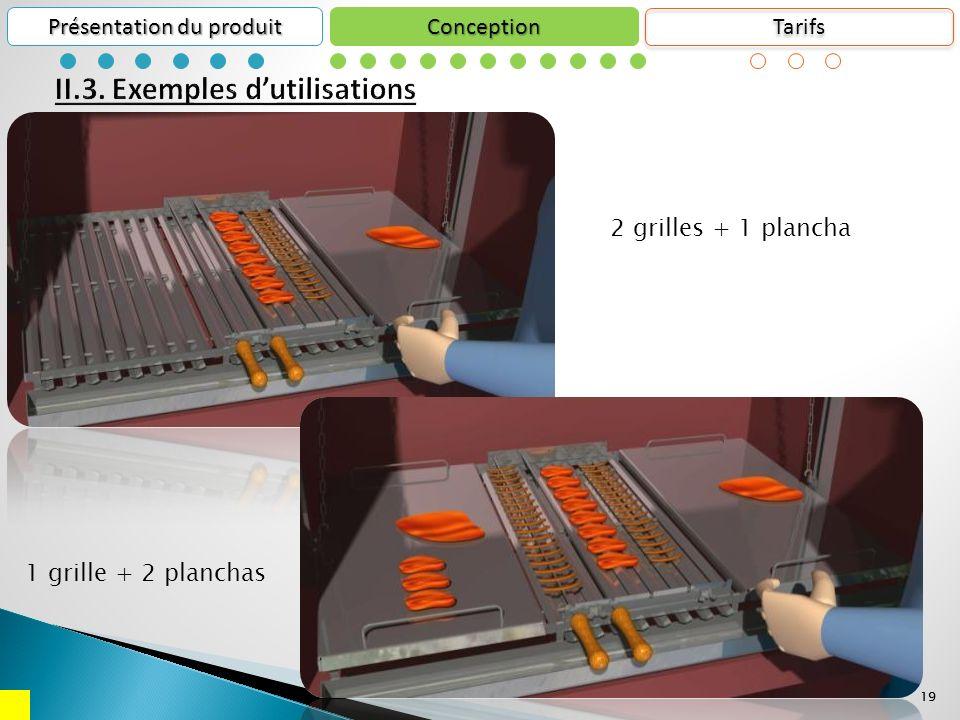 19 Tarifs Conception Présentation du produit 19 2 grilles + 1 plancha 1 grille + 2 planchas