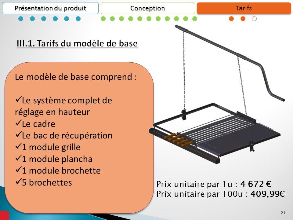 21 Tarifs Conception Le modèle de base comprend : Le système complet de réglage en hauteur Le cadre Le bac de récupération 1 module grille 1 module plancha 1 module brochette 5 brochettes Le modèle de base comprend : Le système complet de réglage en hauteur Le cadre Le bac de récupération 1 module grille 1 module plancha 1 module brochette 5 brochettes Présentation du produit Prix unitaire par 1u : 4 672 Prix unitaire par 100u : 409,99