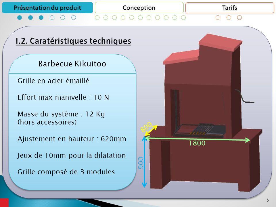 5 Barbecue Kikuitoo Grille en acier émaillé Effort max manivelle : 10 N Masse du système : 12 Kg (hors accessoires) Ajustement en hauteur : 620mm Jeux