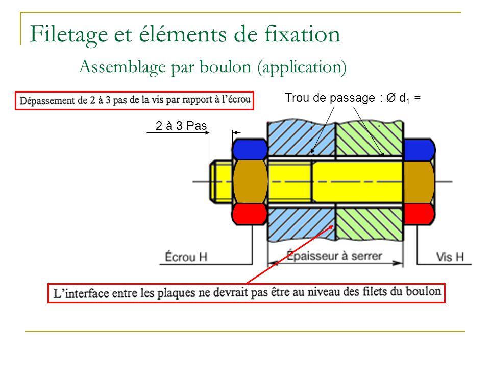 Filetage et éléments de fixation Assemblage par boulon (application) Trou de passage : Ø d 1 = 2 à 3 Pas