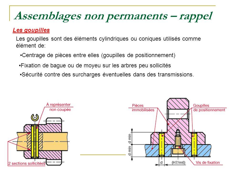 Assemblages non permanents – rappel Les goupilles Les goupilles sont des éléments cylindriques ou coniques utilisés comme élément de: Centrage de pièc