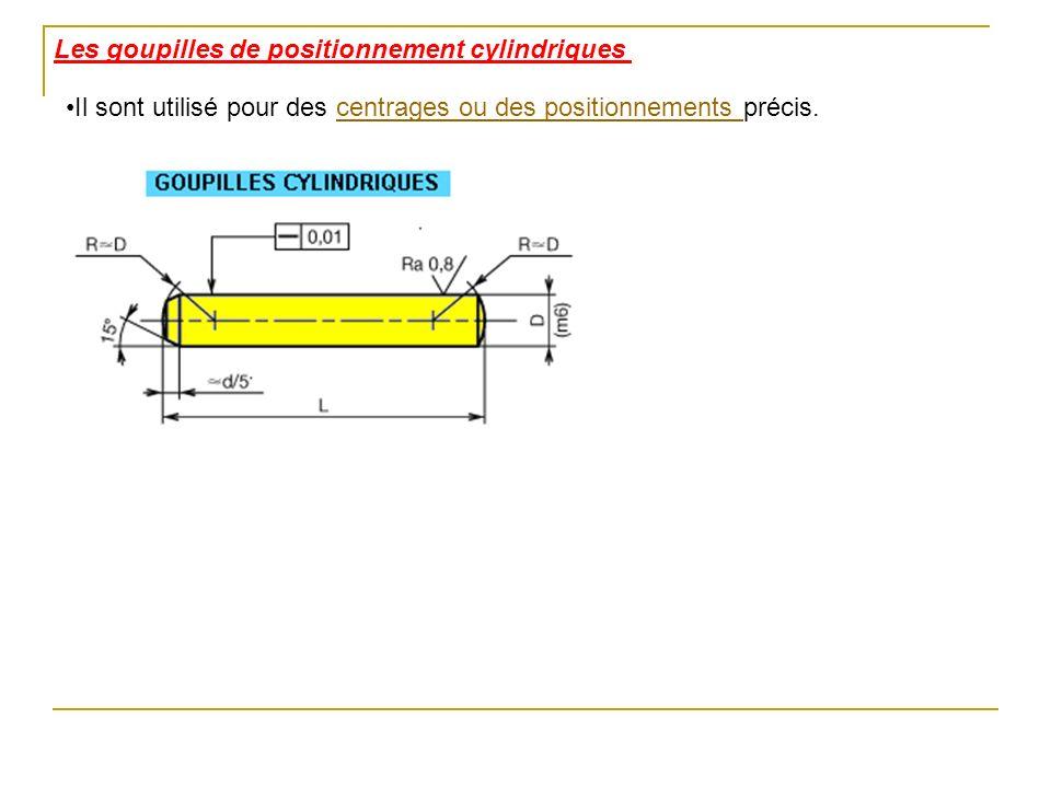 Les goupilles de positionnement cylindriques Il sont utilisé pour des centrages ou des positionnements précis.centrages ou des positionnements