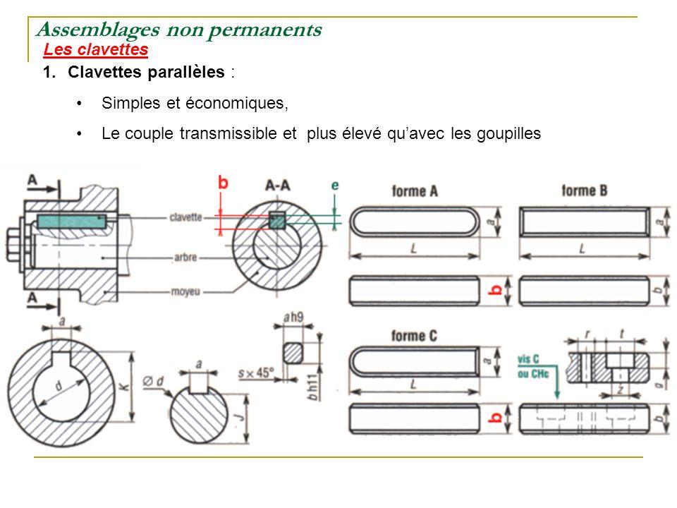 Assemblages non permanents Les clavettes 1.Clavettes parallèles : Simples et économiques, Le couple transmissible et plus élevé quavec les goupilles A