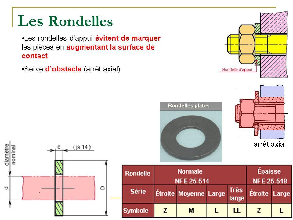 Les Rondelles Les rondelles dappui évitent de marquer les pièces en augmentant la surface de contact Serve dobstacle (arrêt axial)
