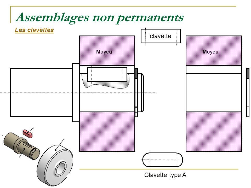 Assemblages non permanents Les clavettes Moyeu clavette Clavette type A