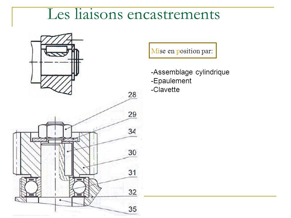 Les liaisons encastrements Mise en position par: -Assemblage cylindrique -Epaulement -Clavette