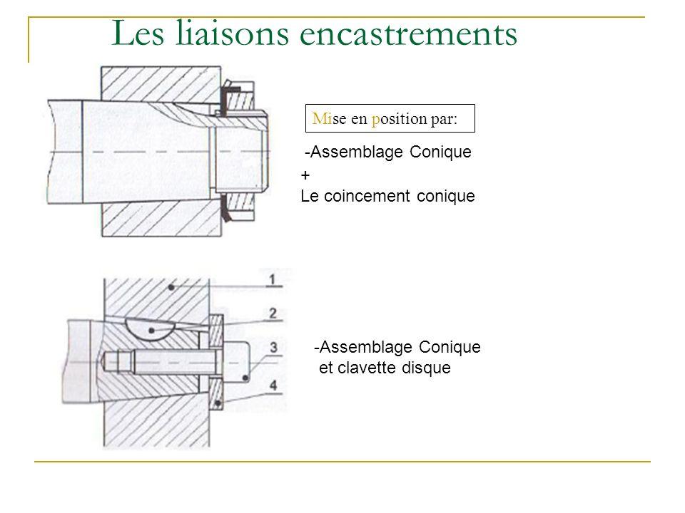 Les liaisons encastrements Mise en position par: -Assemblage Conique + Le coincement conique -Assemblage Conique et clavette disque