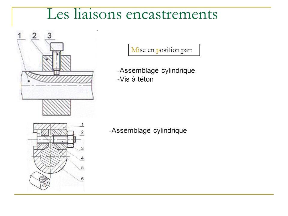 Les liaisons encastrements Mise en position par: -Assemblage cylindrique -Vis à téton -Assemblage cylindrique