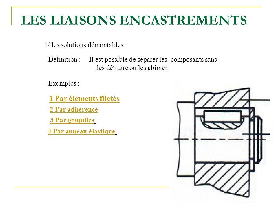 LES LIAISONS ENCASTREMENTS Définition : Il est possible de séparer les composants sans les détruire ou les abîmer. Exemples : 1 Par éléments filetés 1