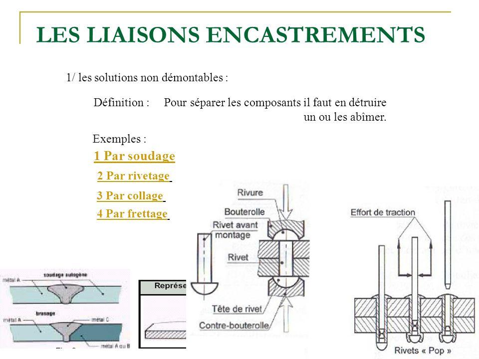 LES LIAISONS ENCASTREMENTS 1/ les solutions non démontables : Définition : Pour séparer les composants il faut en détruire un ou les abîmer. Exemples