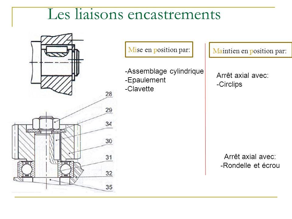 Les liaisons encastrements Mise en position par: -Assemblage cylindrique -Epaulement -Clavette Maintien en position par: Arrêt axial avec: -Circlips Arrêt axial avec: -Rondelle et écrou
