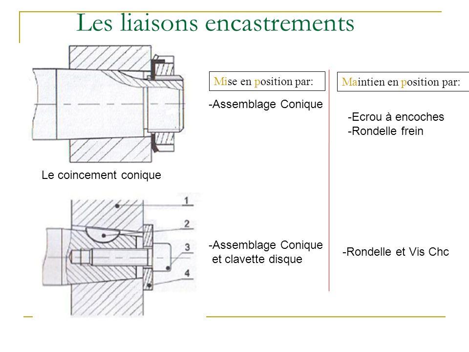 Les liaisons encastrements Mise en position par: -Assemblage Conique et clavette disque Maintien en position par: -Ecrou à encoches -Rondelle frein Le