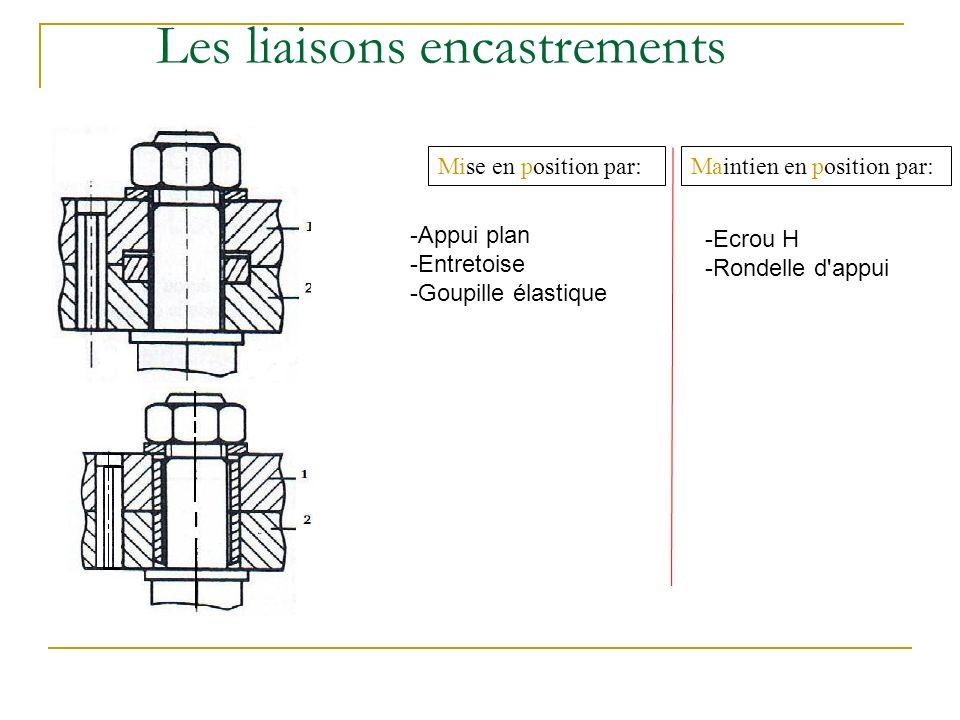 Les liaisons encastrements Mise en position par:Maintien en position par: -Appui plan -Entretoise -Goupille élastique -Ecrou H -Rondelle d appui