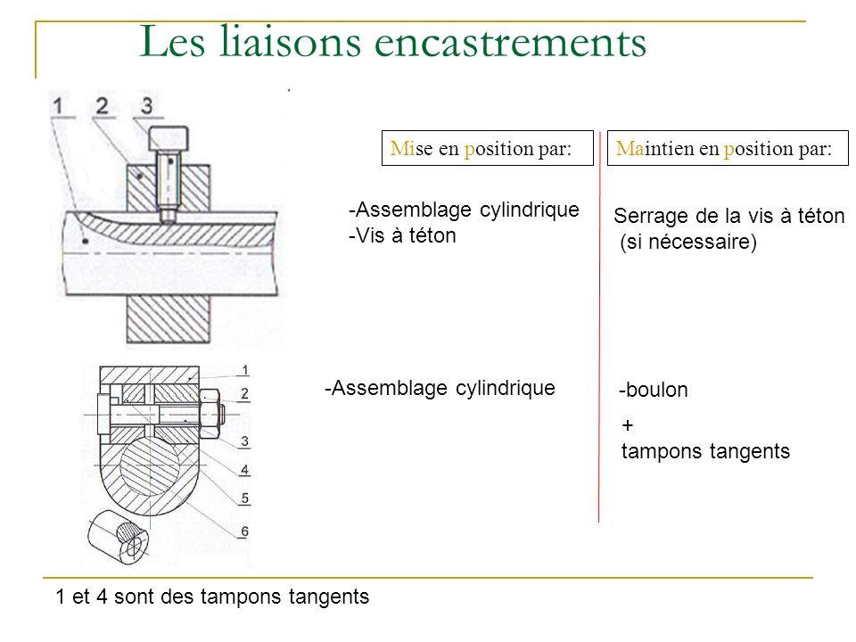 Les liaisons encastrements Mise en position par:Maintien en position par: -Assemblage cylindrique -Vis à téton Serrage de la vis à téton (si nécessaire) -Assemblage cylindrique -boulon 1 et 4 sont des tampons tangents + tampons tangents