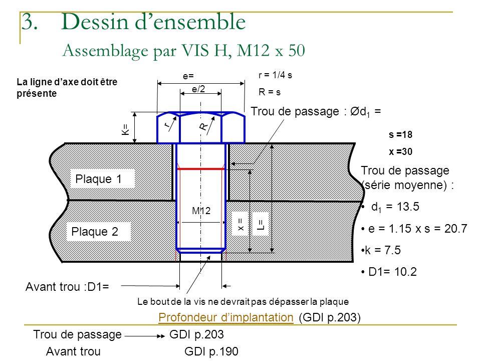 3.Dessin densemble Assemblage par VIS H, M12 x 50 Plaque 1 Plaque 2 K= e= r R r = 1/4 s R = s M12 L= x = e/2 Trou de passage (série moyenne) : d 1 = 13.5 e = 1.15 x s = 20.7 k = 7.5 D1= 10.2 Trou de passage : Ød 1 = Avant trou :D1= Trou de passage GDI p.203 Avant trou GDI p.190 Profondeur dimplantationProfondeur dimplantation (GDI p.203) Le bout de la vis ne devrait pas dépasser la plaque La ligne daxe doit être présente s =18 x =30