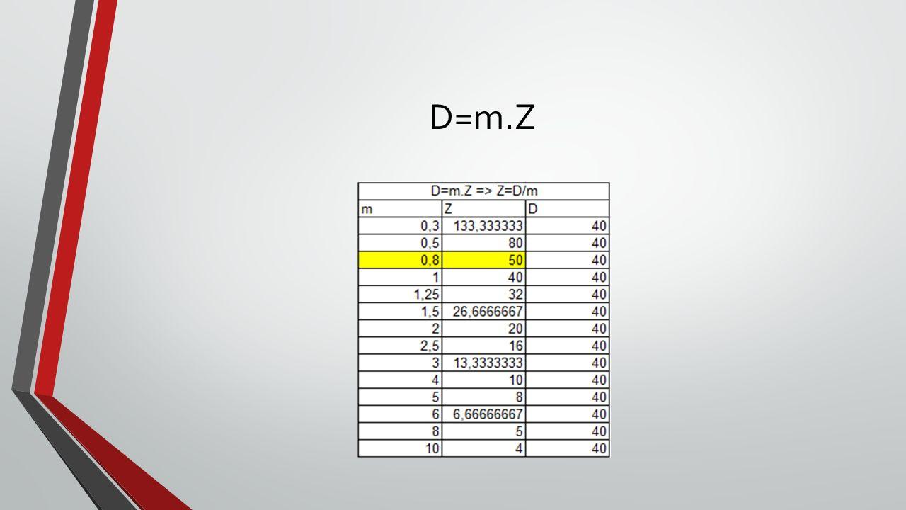 D=m.Z