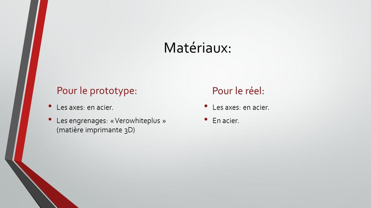 Matériaux: Pour le prototype: Les axes: en acier. Les engrenages: « Verowhiteplus » (matière imprimante 3D) Pour le réel: Les axes: en acier. En acier