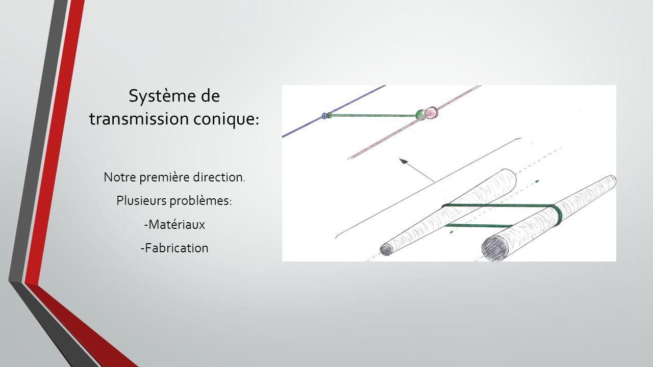 Système de transmission conique: Notre première direction. Plusieurs problèmes: -Matériaux -Fabrication