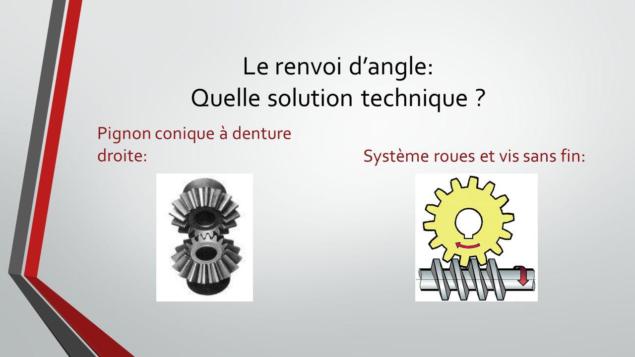 Le renvoi dangle: Quelle solution technique ? Pignon conique à denture droite: Système roues et vis sans fin: