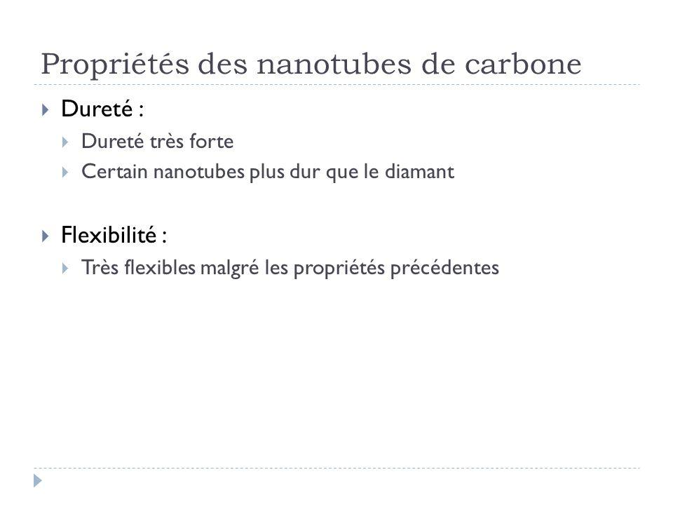 Propriétés des nanotubes de carbone Dureté : Dureté très forte Certain nanotubes plus dur que le diamant Flexibilité : Très flexibles malgré les propr