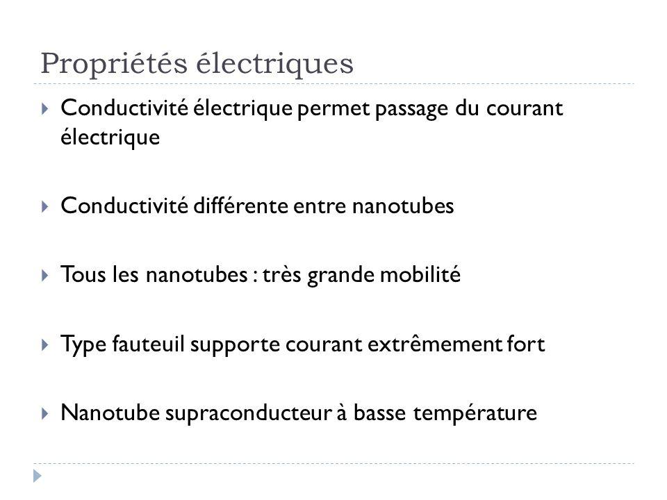 Propriétés électriques Conductivité électrique permet passage du courant électrique Conductivité différente entre nanotubes Tous les nanotubes : très