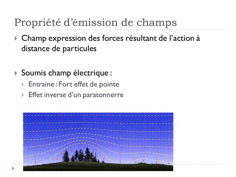 Propriété démission de champs Champ expression des forces résultant de laction à distance de particules Soumis champ électrique : Entraine : Fort effe