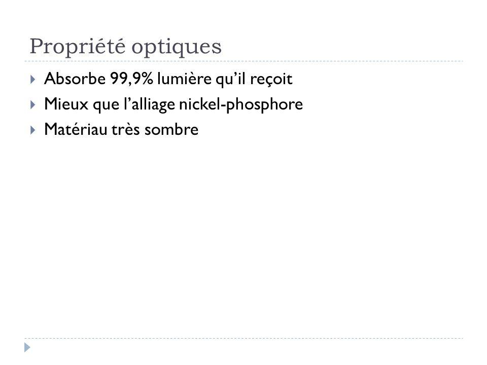 Propriété optiques Absorbe 99,9% lumière quil reçoit Mieux que lalliage nickel-phosphore Matériau très sombre