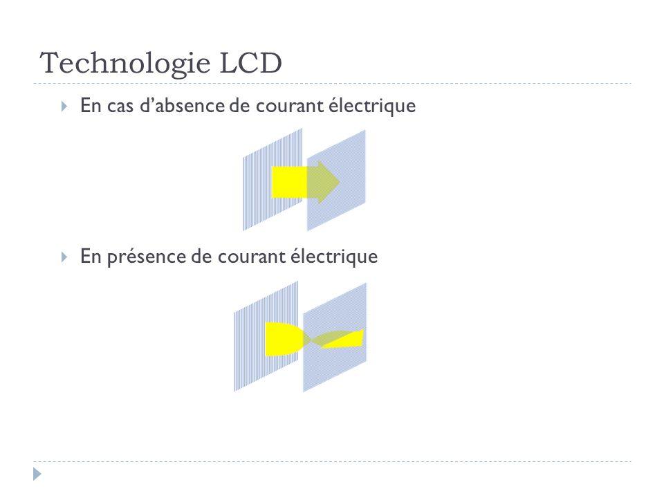 Technologie LCD En cas dabsence de courant électrique En présence de courant électrique