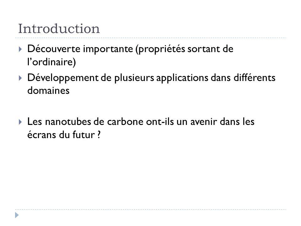 Introduction Découverte importante (propriétés sortant de lordinaire) Développement de plusieurs applications dans différents domaines Les nanotubes d