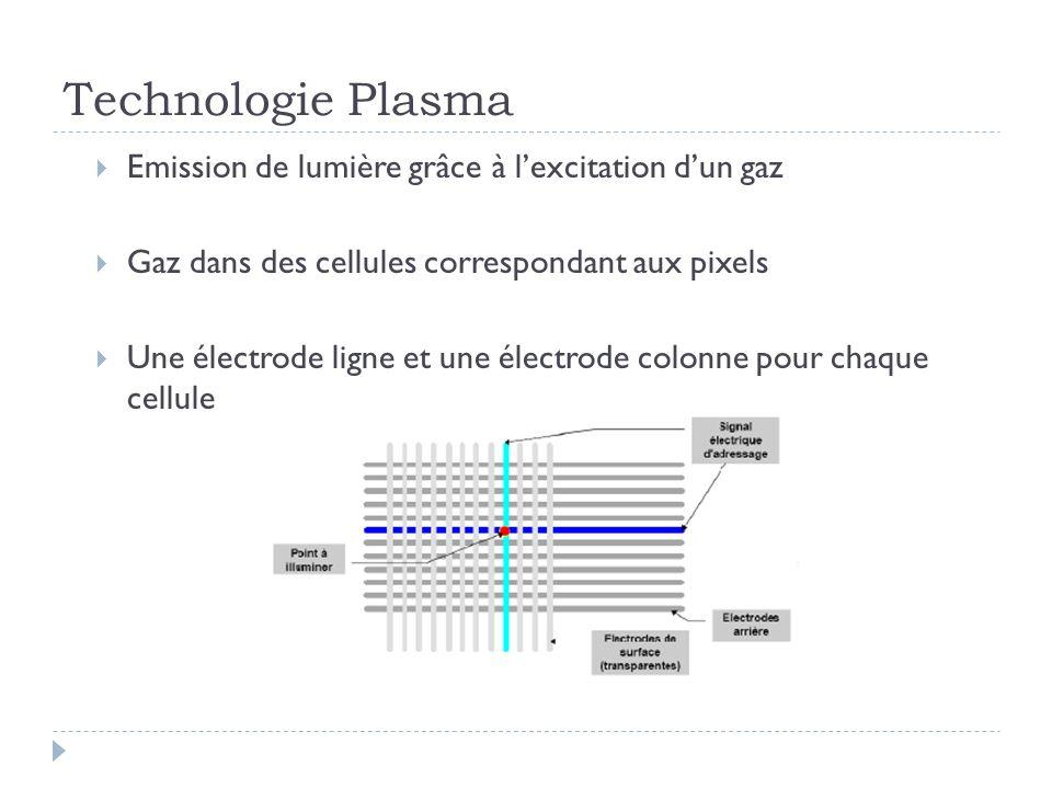 Technologie Plasma Emission de lumière grâce à lexcitation dun gaz Gaz dans des cellules correspondant aux pixels Une électrode ligne et une électrode