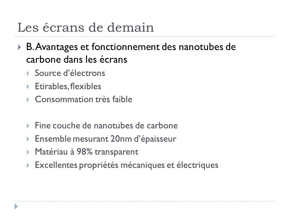 Les écrans de demain B. Avantages et fonctionnement des nanotubes de carbone dans les écrans Source délectrons Etirables, flexibles Consommation très