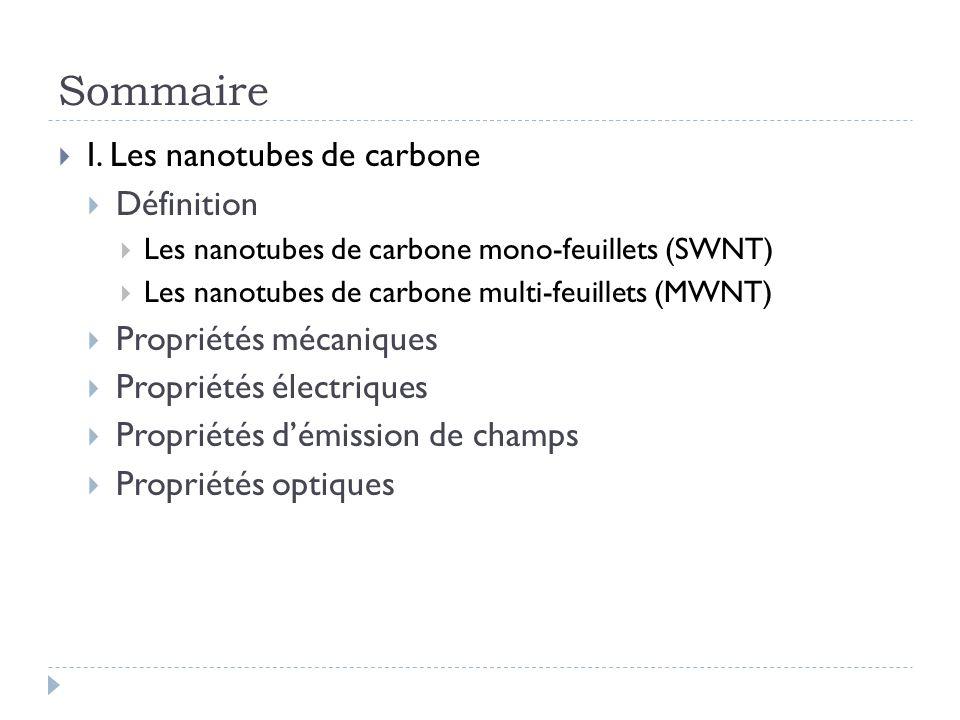 Sommaire I. Les nanotubes de carbone Définition Les nanotubes de carbone mono-feuillets (SWNT) Les nanotubes de carbone multi-feuillets (MWNT) Proprié