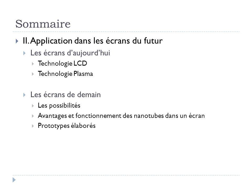 Sommaire II. Application dans les écrans du futur Les écrans daujourdhui Technologie LCD Technologie Plasma Les écrans de demain Les possibilités Avan