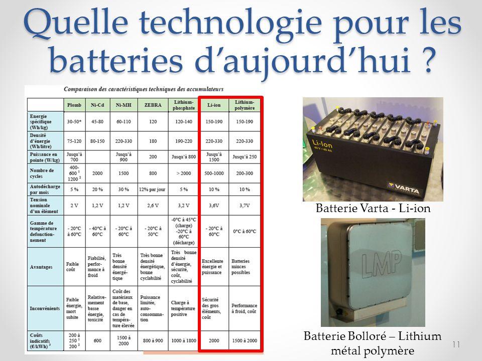 Quelle technologie pour les batteries daujourdhui ? 11 Batterie Varta - Li-ion Batterie Bolloré – Lithium métal polymère