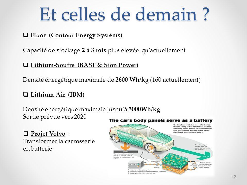 Et celles de demain ? 12 Fluor (Contour Energy Systems) Capacité de stockage 2 à 3 fois plus élevée quactuellement Lithium-Soufre (BASF & Sion Power)