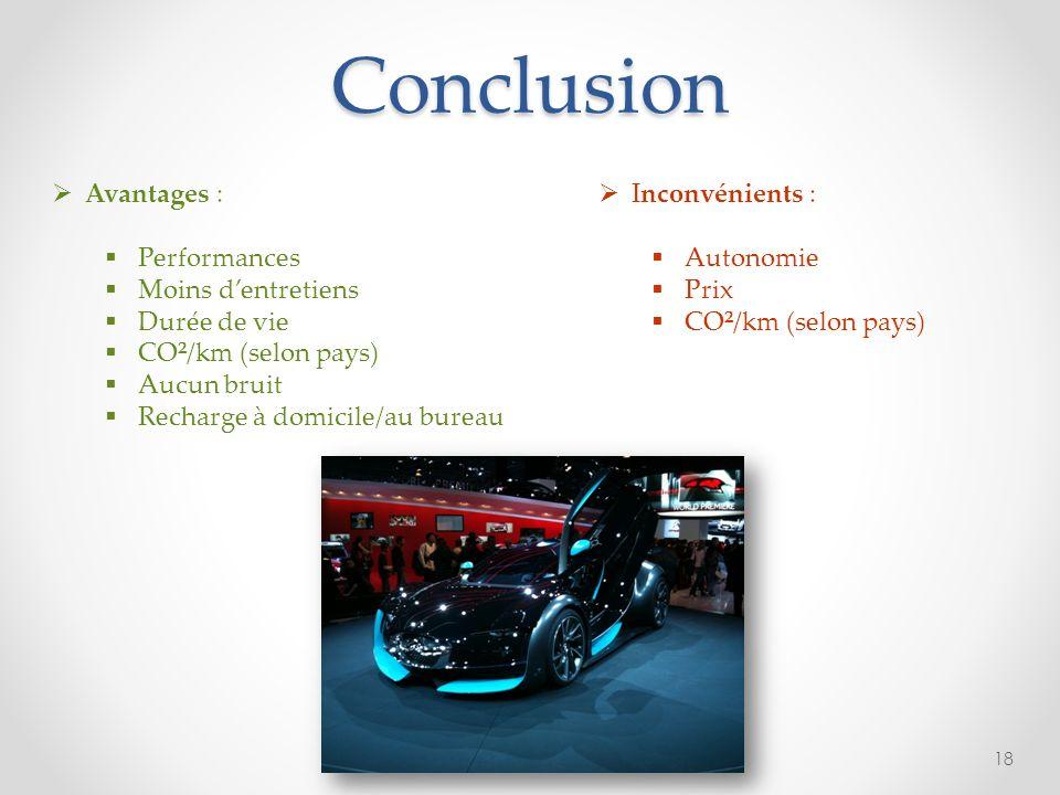 Conclusion 18 Avantages : Performances Moins dentretiens Durée de vie CO²/km (selon pays) Aucun bruit Recharge à domicile/au bureau Inconvénients : Au