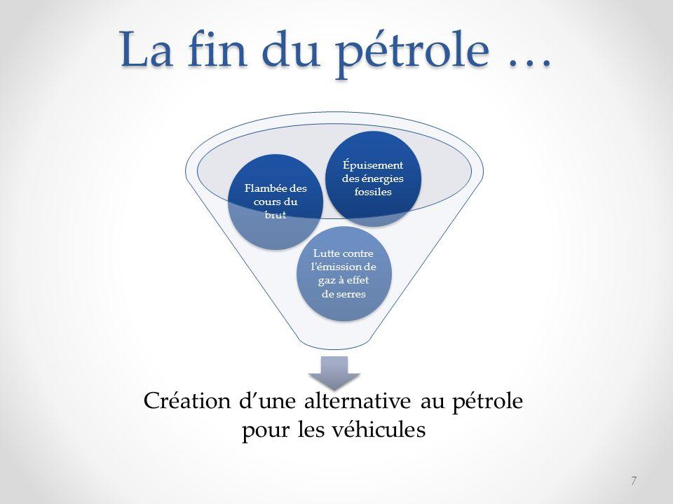 La fin du pétrole … 7 Création dune alternative au pétrole pour les véhicules Lutte contre l'émission de gaz à effet de serres Flambée des cours du br