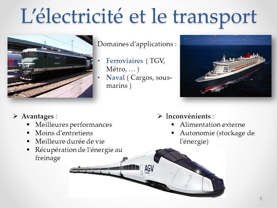 Lélectricité et le transport 8 Avantages : Meilleures performances Moins dentretiens Meilleure durée de vie Récupération de lénergie au freinage Domai