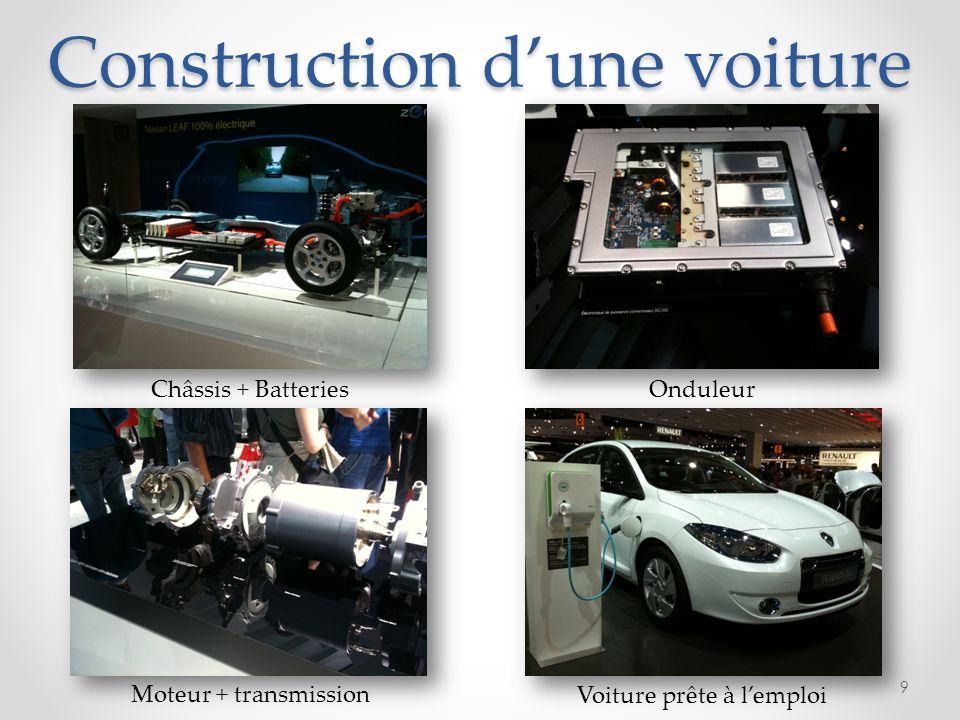 Construction dune voiture 9 Châssis + BatteriesOnduleur Moteur + transmission Voiture prête à lemploi