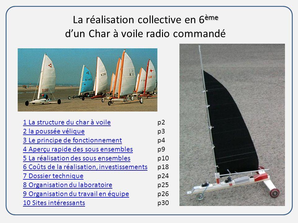 ème La réalisation collective en 6 ème dun Char à voile radio commandé 1 La structure du char à voile1 La structure du char à voilep2 2 la poussée vél