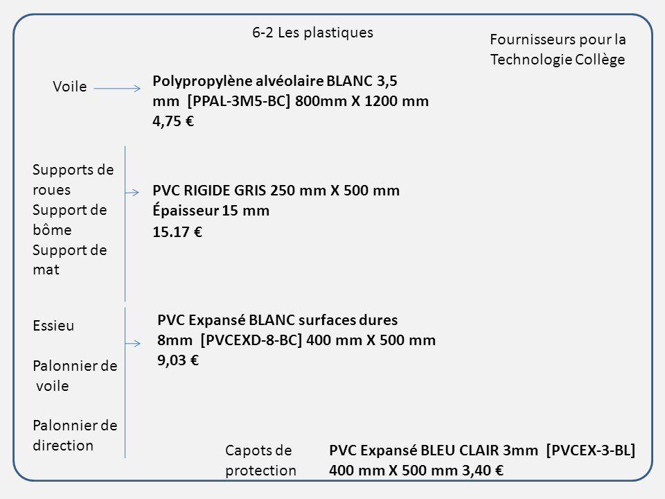 6-2 Les plastiques Voile Polypropylène alvéolaire BLANC 3,5 mm [PPAL-3M5-BC] 800mm X 1200 mm 4,75 Fournisseurs pour la Technologie Collège PVC RIGIDE