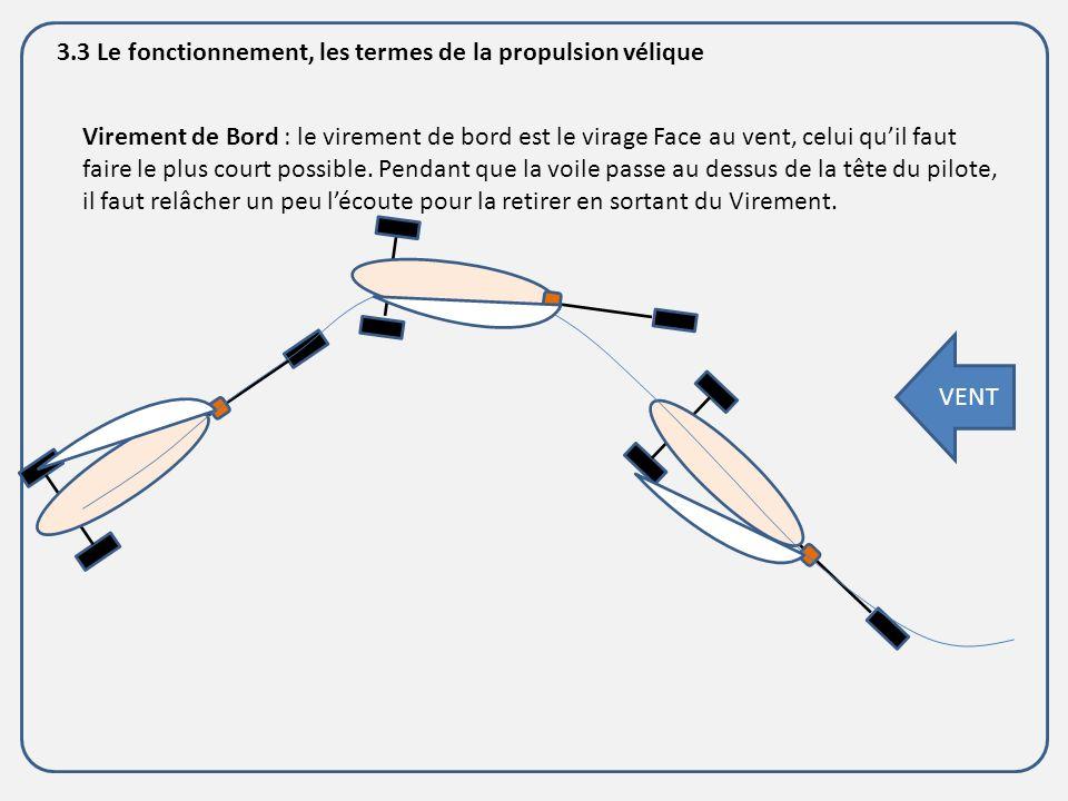 3.3 Le fonctionnement, les termes de la propulsion vélique VENT Virement de Bord : le virement de bord est le virage Face au vent, celui quil faut fai