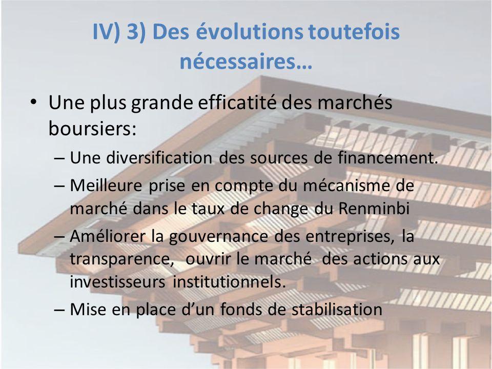 IV) 3) Des évolutions toutefois nécessaires… Une plus grande efficatité des marchés boursiers: – Une diversification des sources de financement.