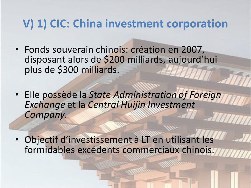 V) 1) CIC: China investment corporation Fonds souverain chinois: création en 2007, disposant alors de $200 milliards, aujourdhui plus de $300 milliards.