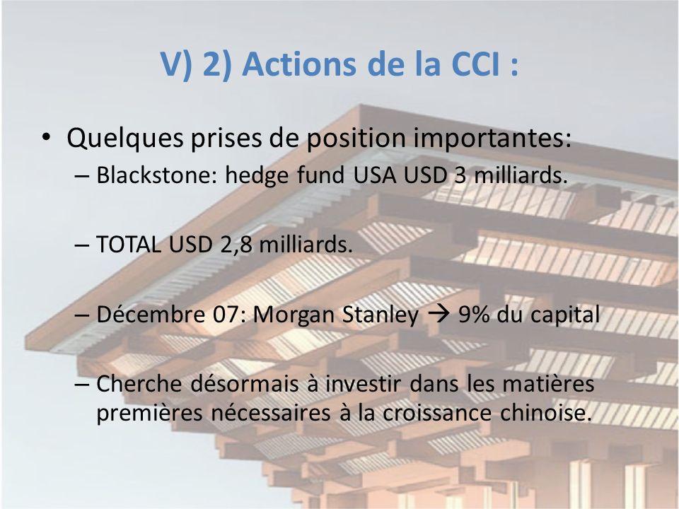 V) 2) Actions de la CCI : Quelques prises de position importantes: – Blackstone: hedge fund USA USD 3 milliards.